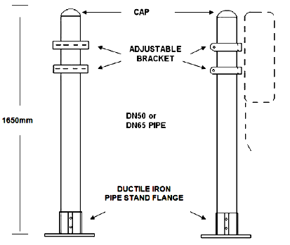 hose reel stand